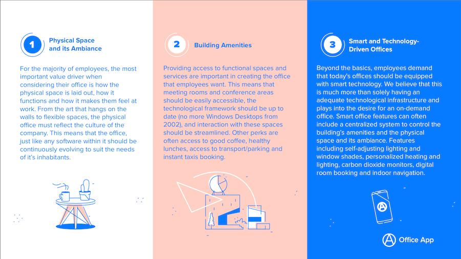 industry-report-3
